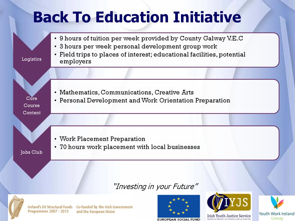 Back To Education Initiative