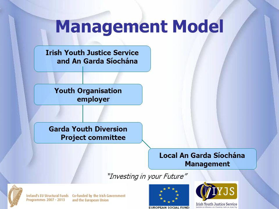 Management Model Irish Youth Justice Service and An Garda Síochána