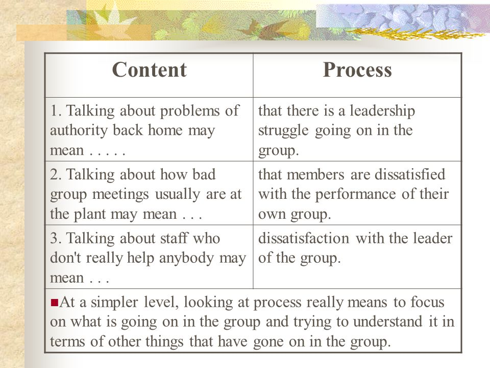 Content Process. 1. Talking about problems of authority back home may mean . . . . .