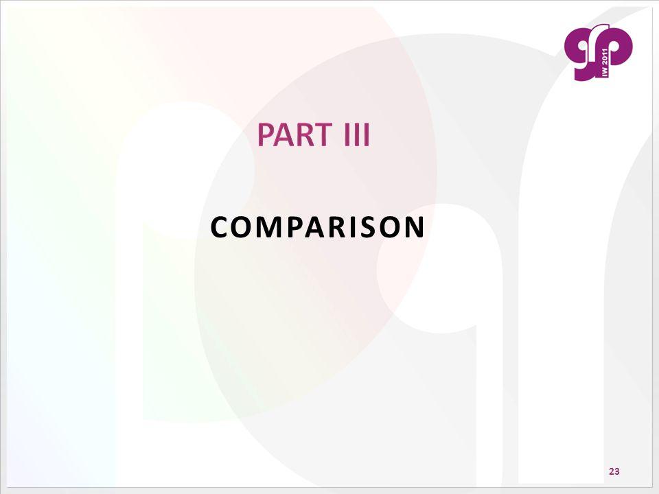 PART III COMPARISON