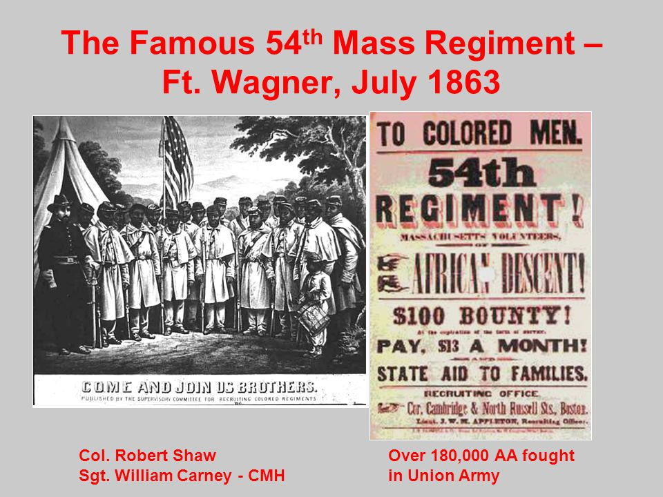 The Famous 54th Mass Regiment – Ft. Wagner, July 1863