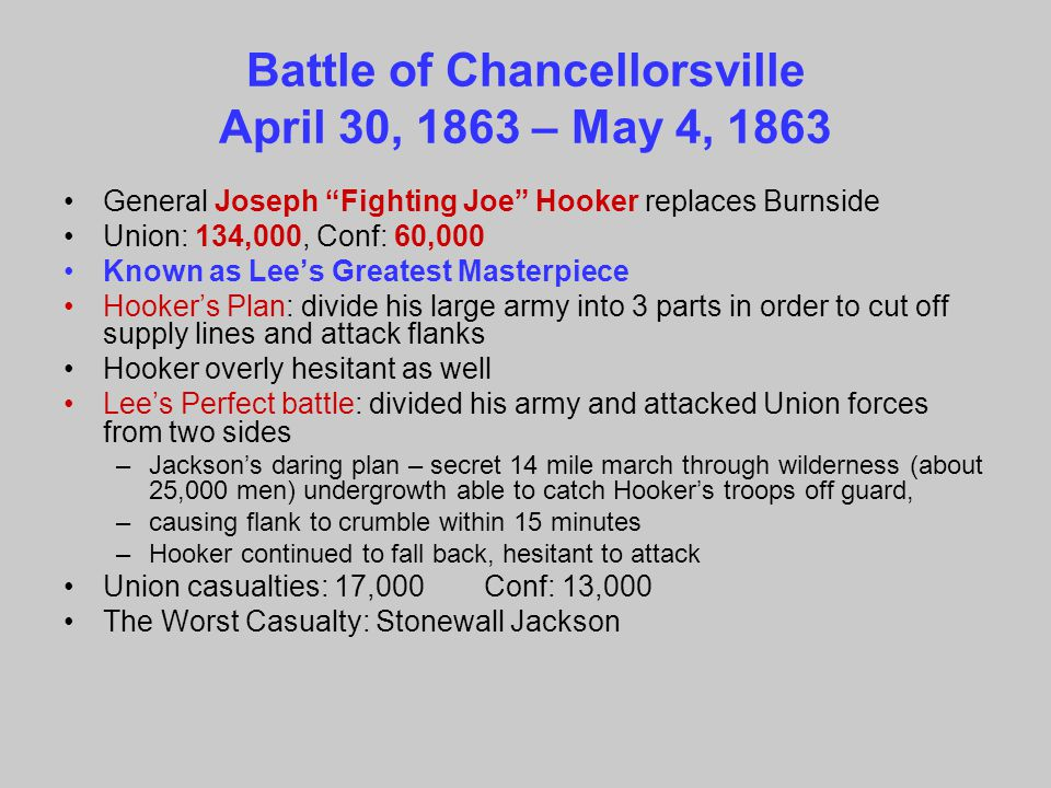 Battle of Chancellorsville April 30, 1863 – May 4, 1863