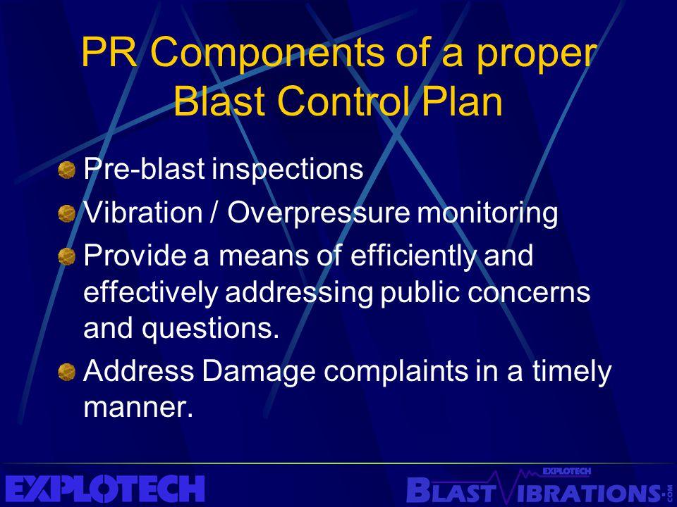 PR Components of a proper Blast Control Plan