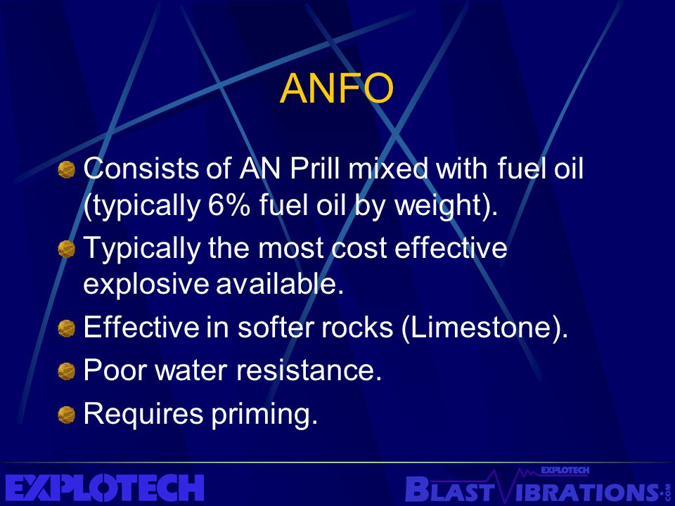 ANFO Consists of AN Prill mixed with fuel oil (typically 6% fuel oil by weight). Typically the most cost effective explosive available.