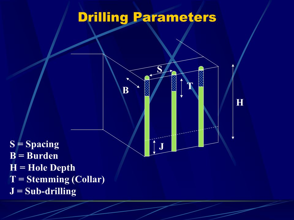 Drilling Parameters S T B H S = Spacing J B = Burden H = Hole Depth