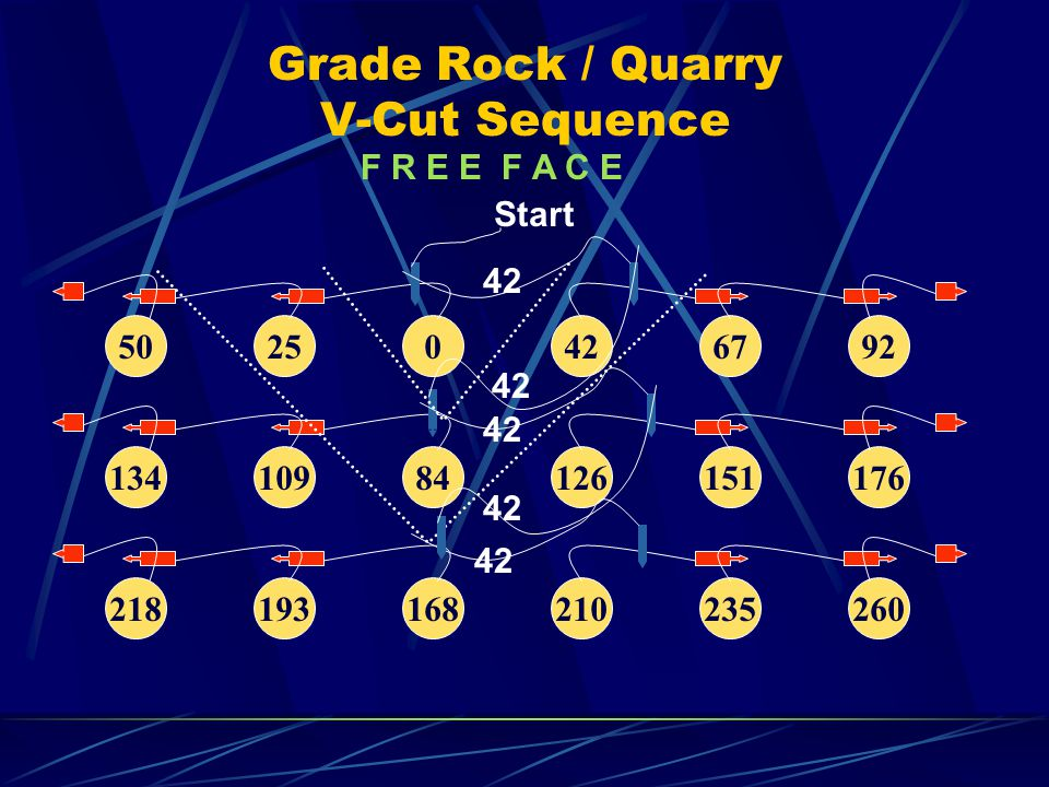 Grade Rock / Quarry V-Cut Sequence