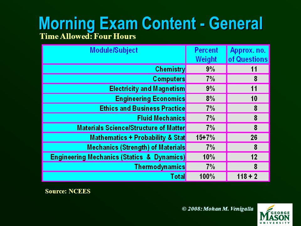 Morning Exam Content - General