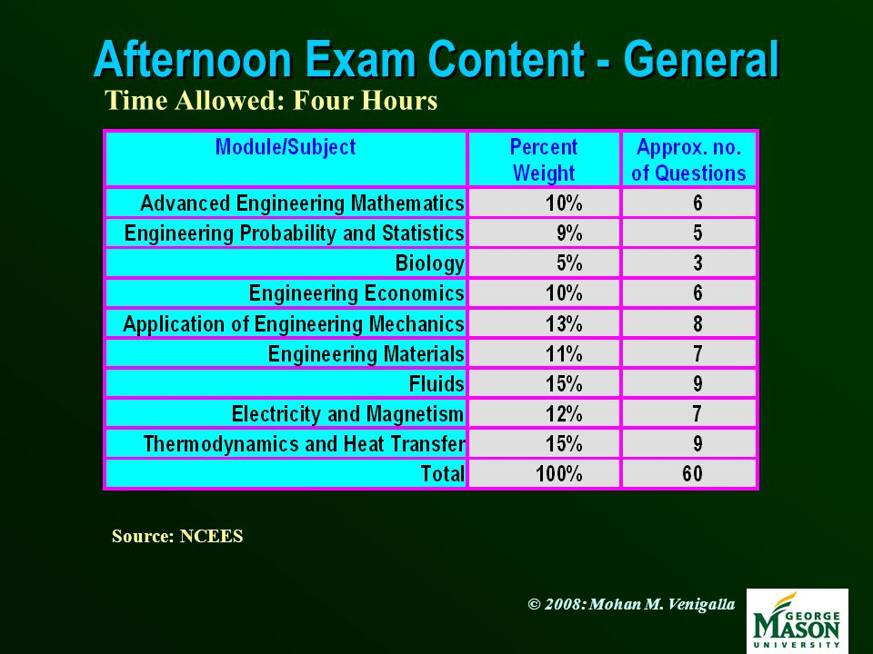 Afternoon Exam Content - General