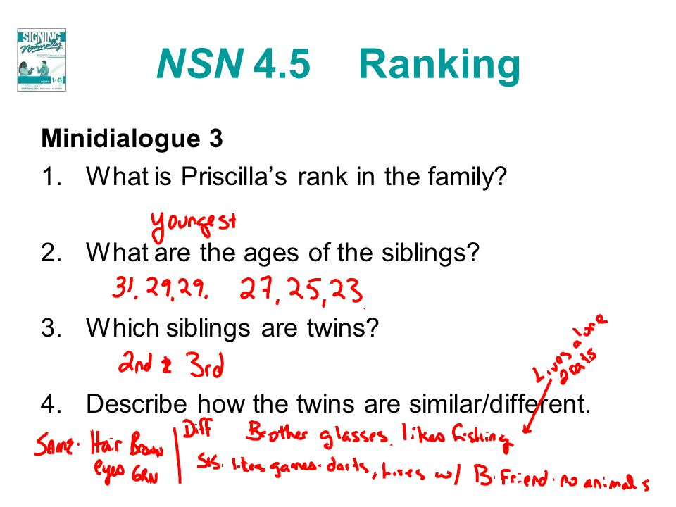 NSN 4.5 Ranking Minidialogue 3 What is Priscilla's rank in the family