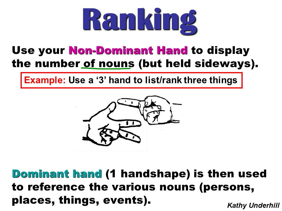 Ranking Use your Non-Dominant Hand to display the number of nouns (but held sideways).