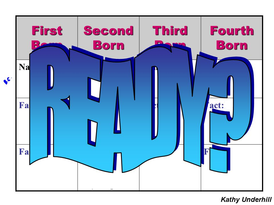 READY Karen Kathy Dee Chris First Born Second Third Fourth Name: