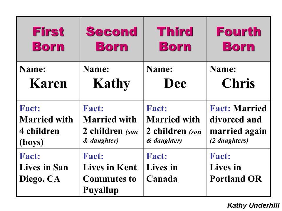 Karen Kathy (hearing) Dee (hearing) Chris (hearing)
