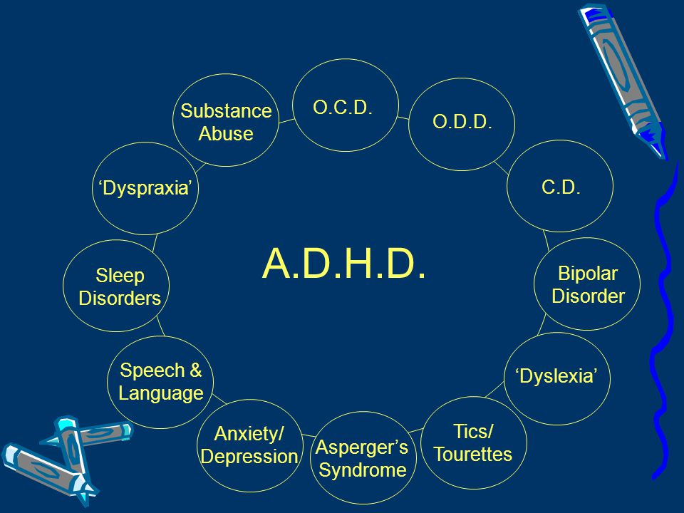 Comorbidity A.D.H.D. O.C.D. Substance Abuse O.D.D. 'Dyspraxia' C.D.