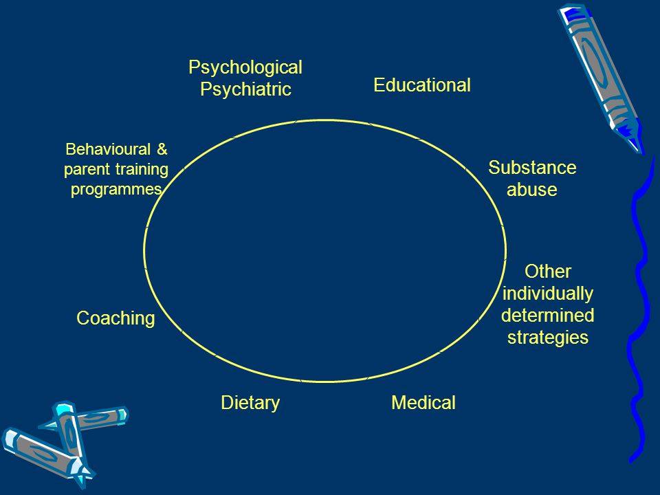 Multidisciplinary Management of ADHD