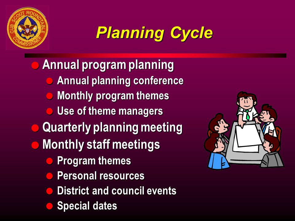 Planning Cycle Annual program planning Quarterly planning meeting
