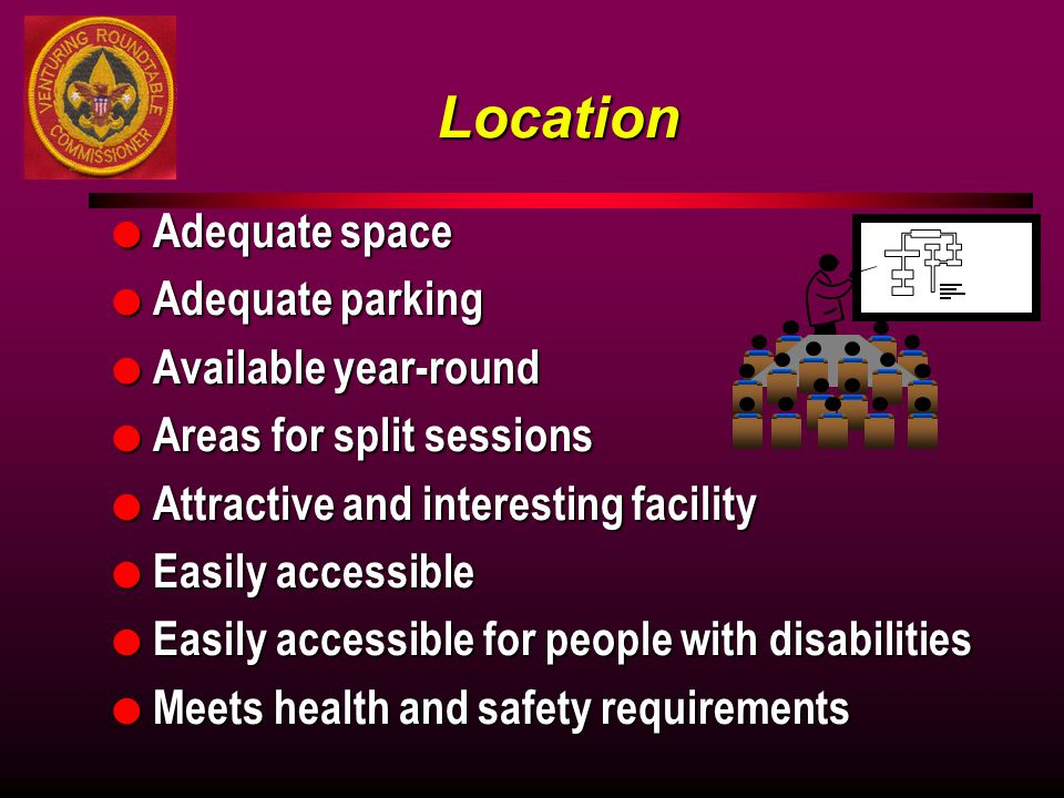Location Adequate space Adequate parking Available year-round