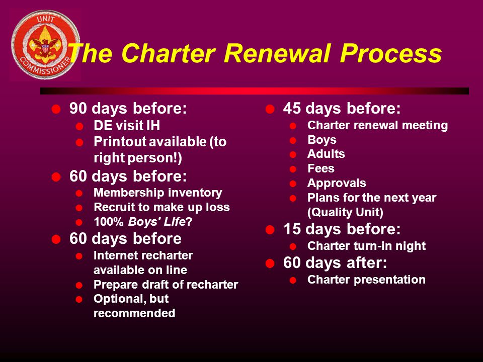 The Charter Renewal Process