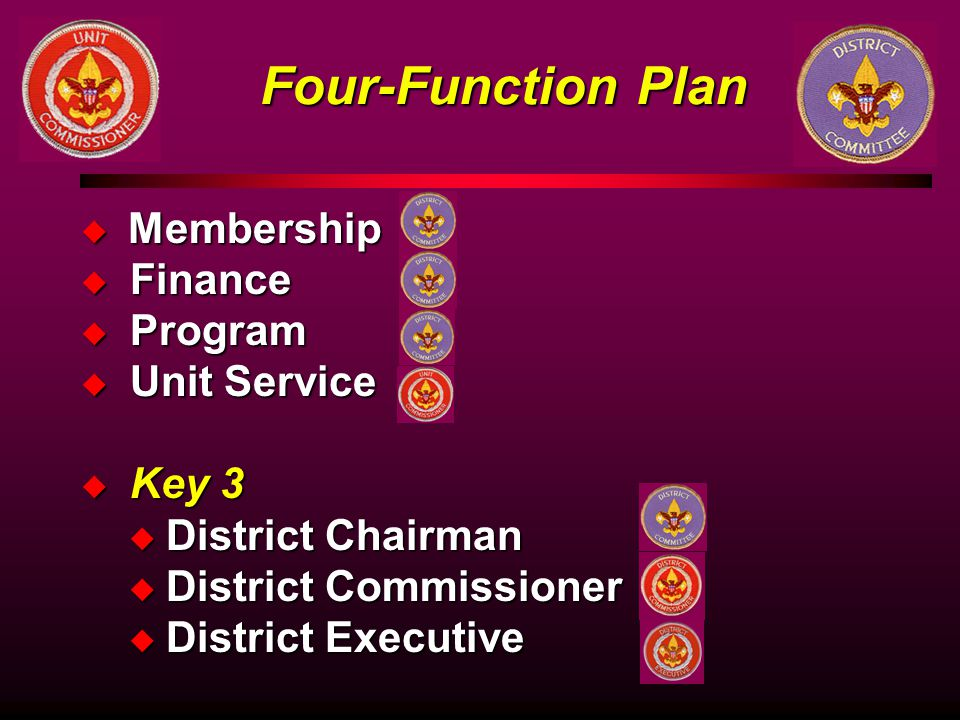 Four-Function Plan Membership Finance Program Unit Service Key 3