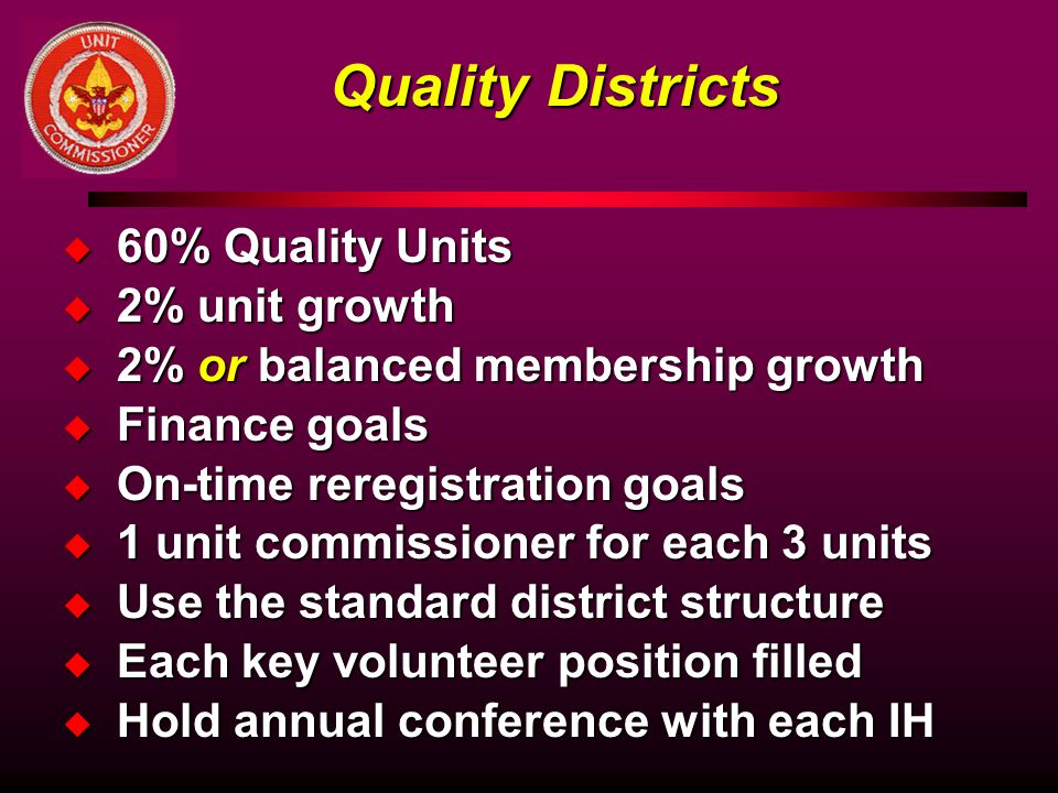 Quality Districts 60% Quality Units 2% unit growth