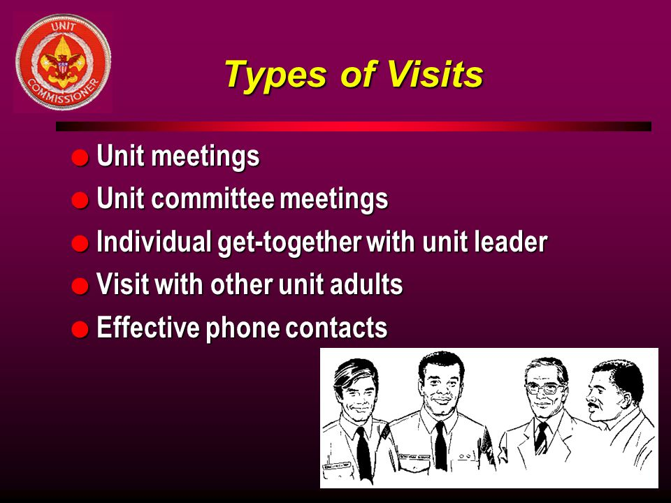 Types of Visits Unit meetings Unit committee meetings