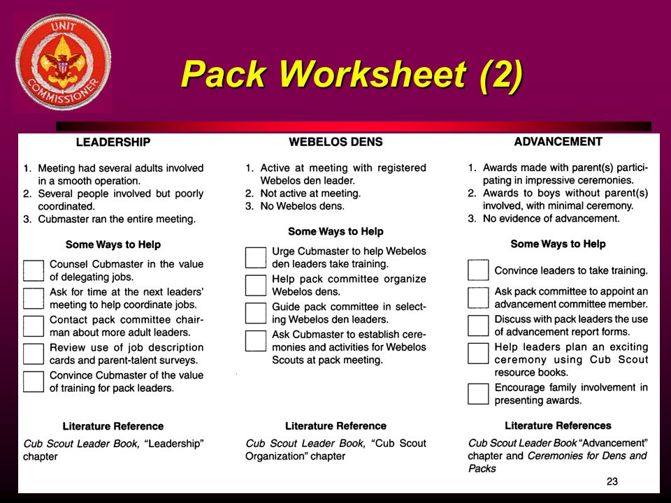 Pack Worksheet (2)