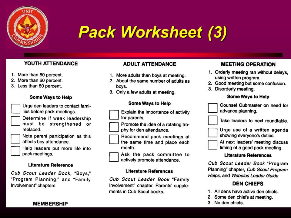 Pack Worksheet (3)