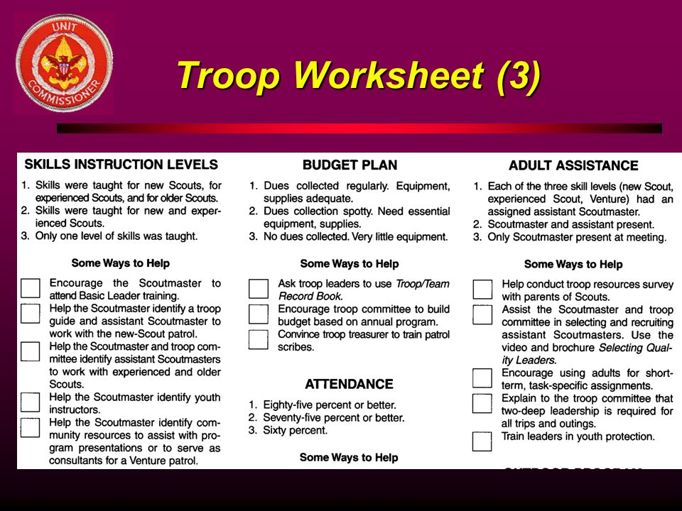 Troop Worksheet (3) Note that ATTENDANCE is cut off, the remainder will be visible on #4.