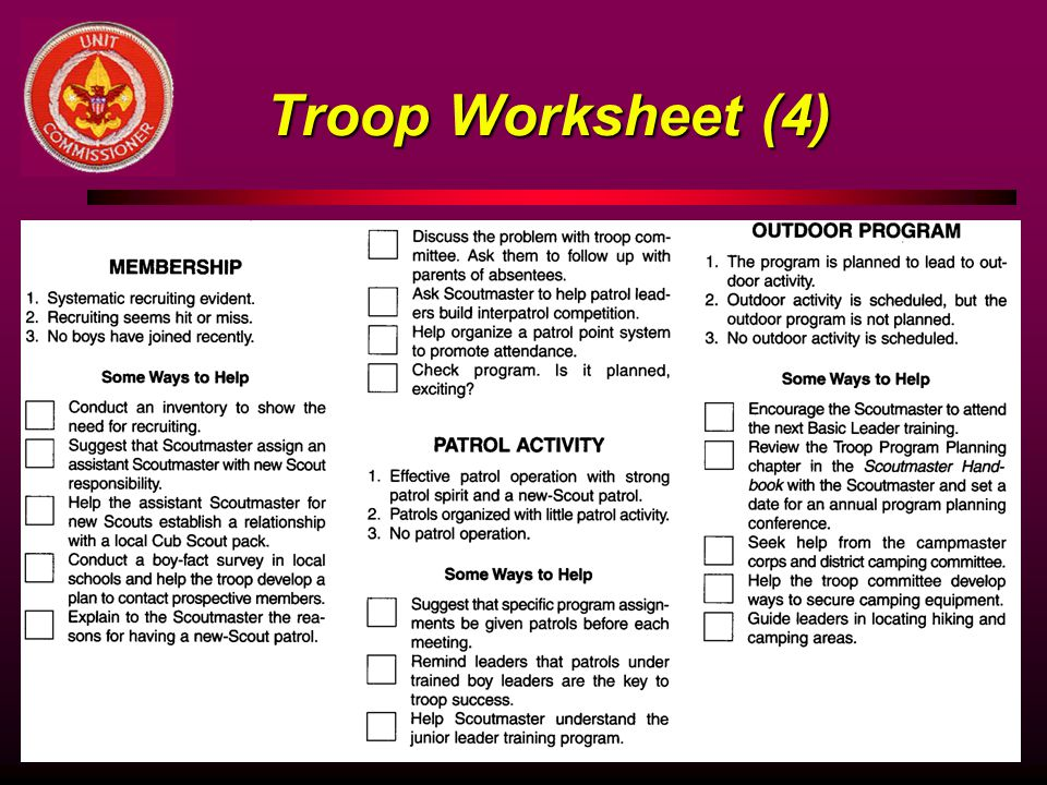 Troop Worksheet (4) The center top item is ATTENDANCE.