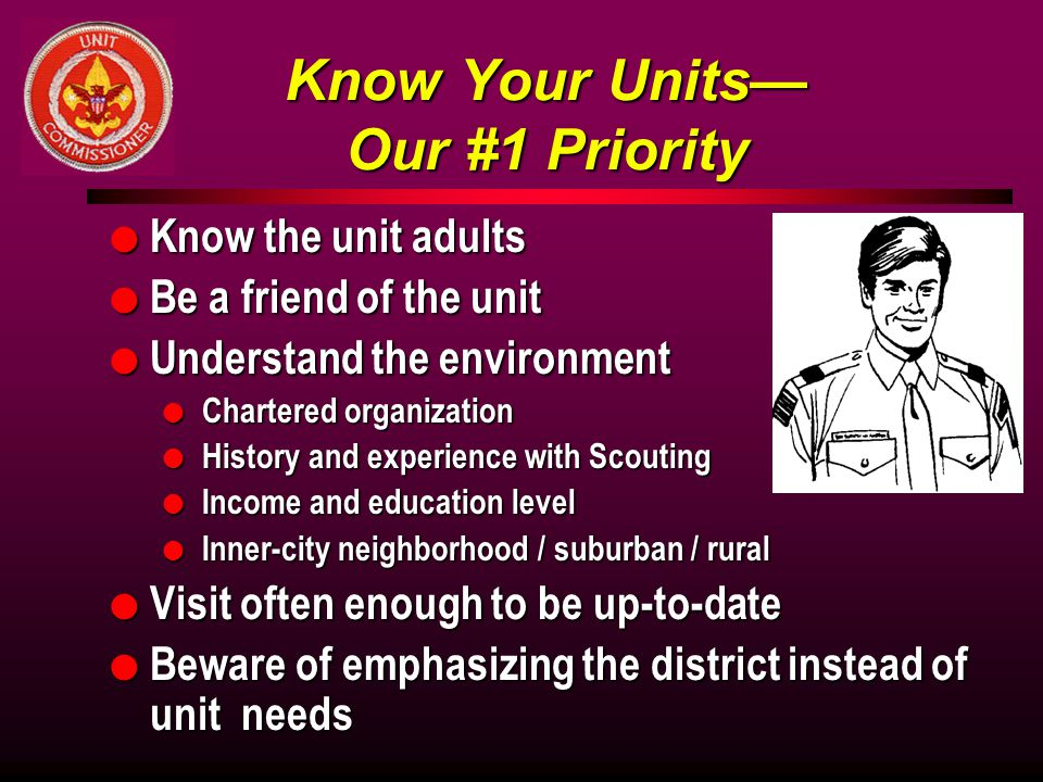 Know Your Units— Our #1 Priority