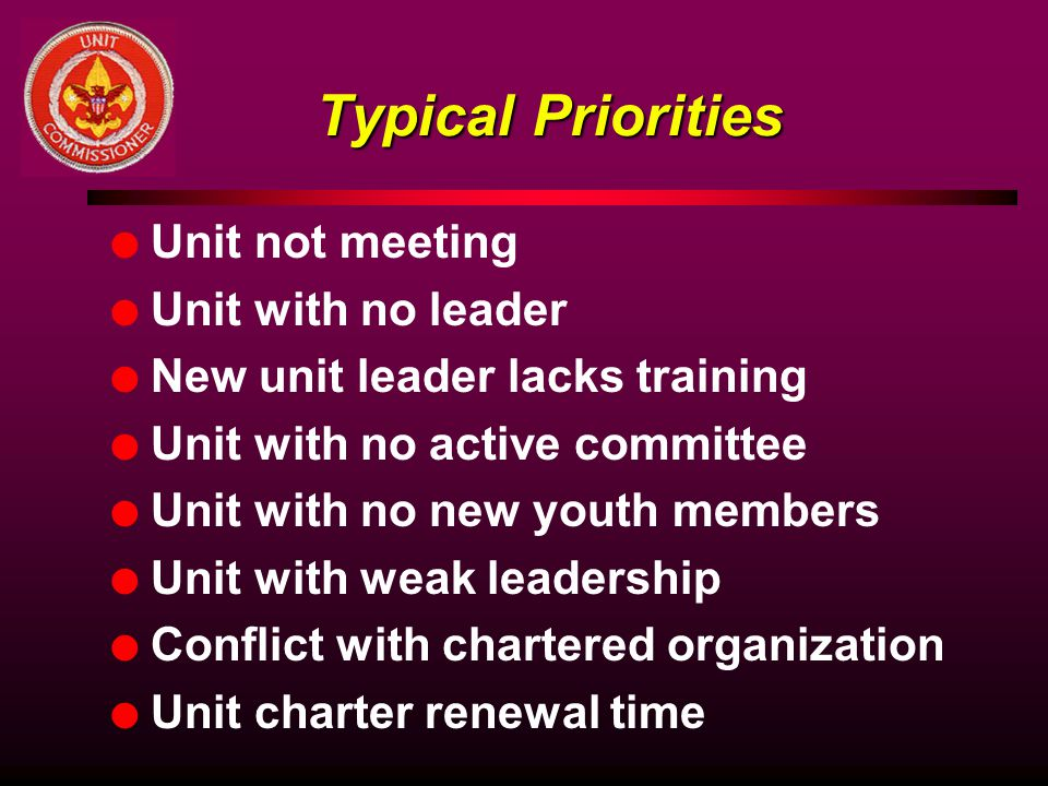 Typical Priorities Unit not meeting Unit with no leader