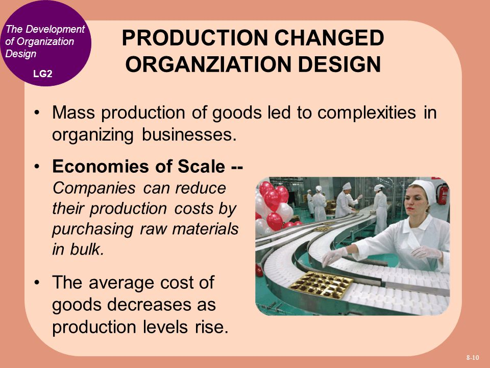 PRODUCTION CHANGED ORGANZIATION DESIGN