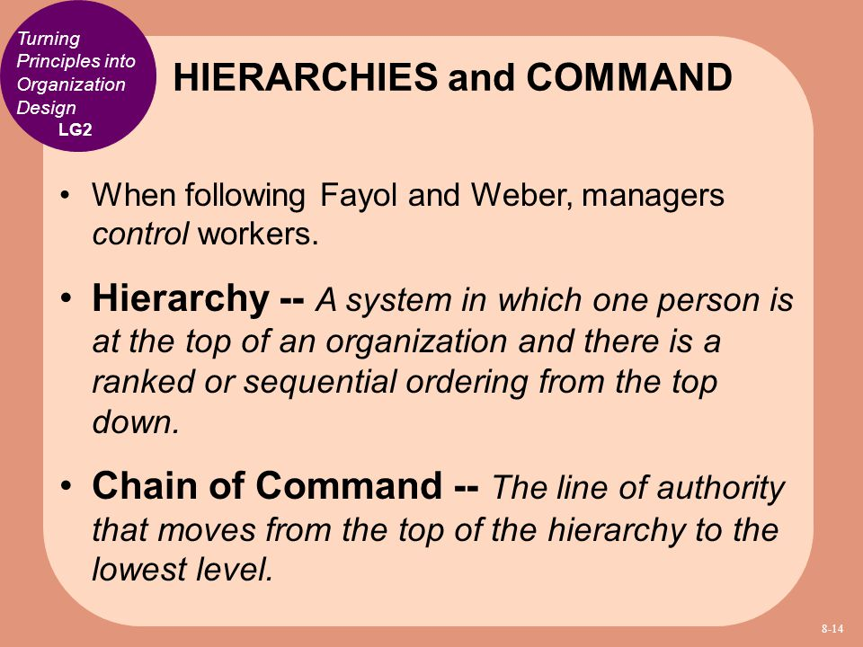 HIERARCHIES and COMMAND