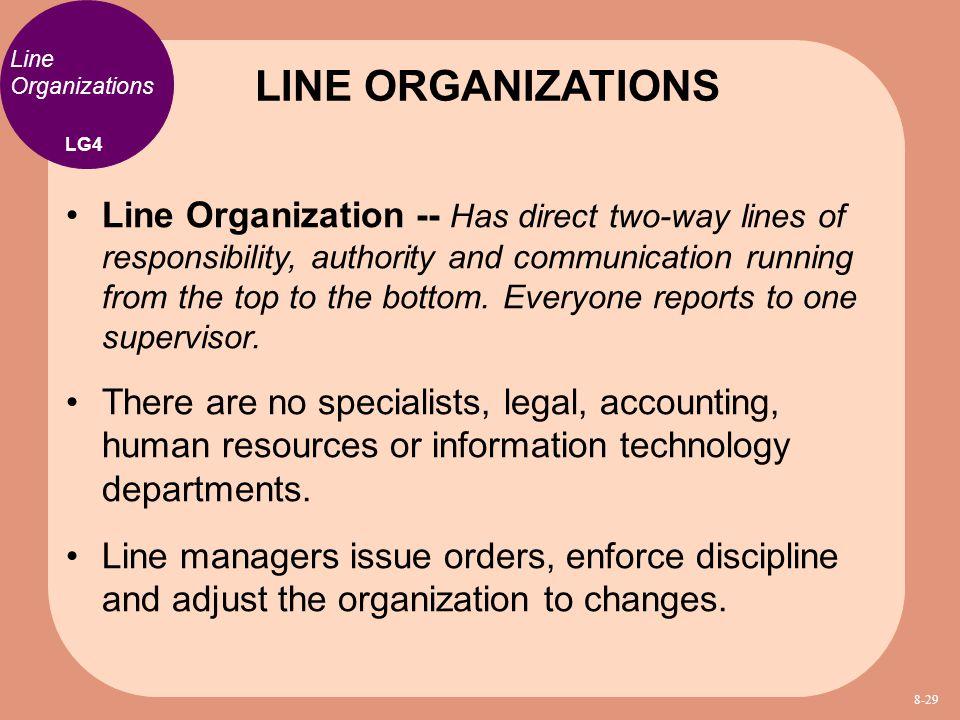 LINE ORGANIZATIONS Line Organizations. LG4.