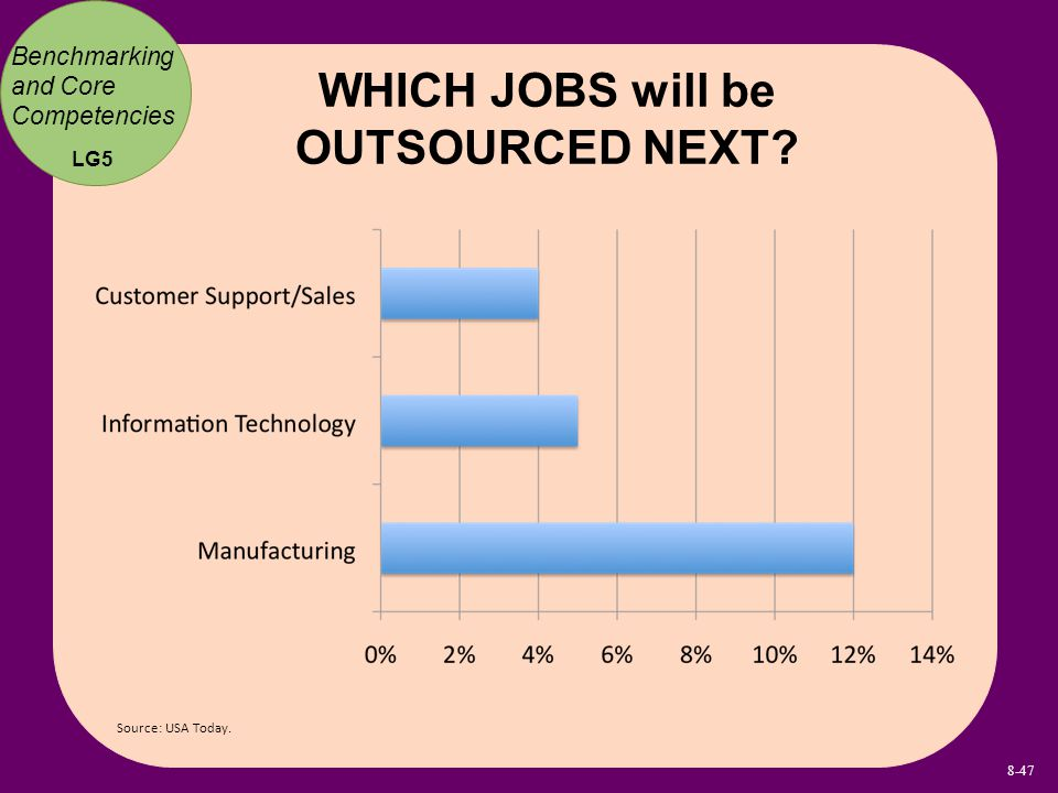 WHICH JOBS will be OUTSOURCED NEXT