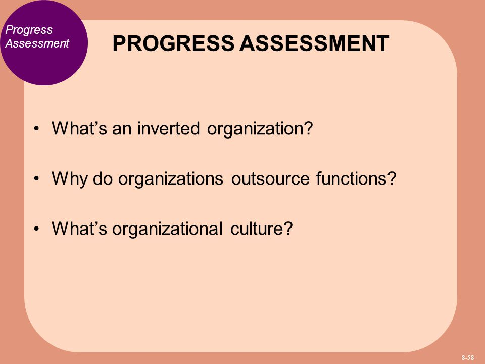 PROGRESS ASSESSMENT What's an inverted organization