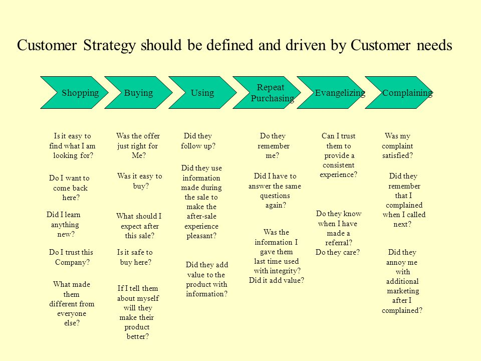 Customer Strategy should be defined and driven by Customer needs