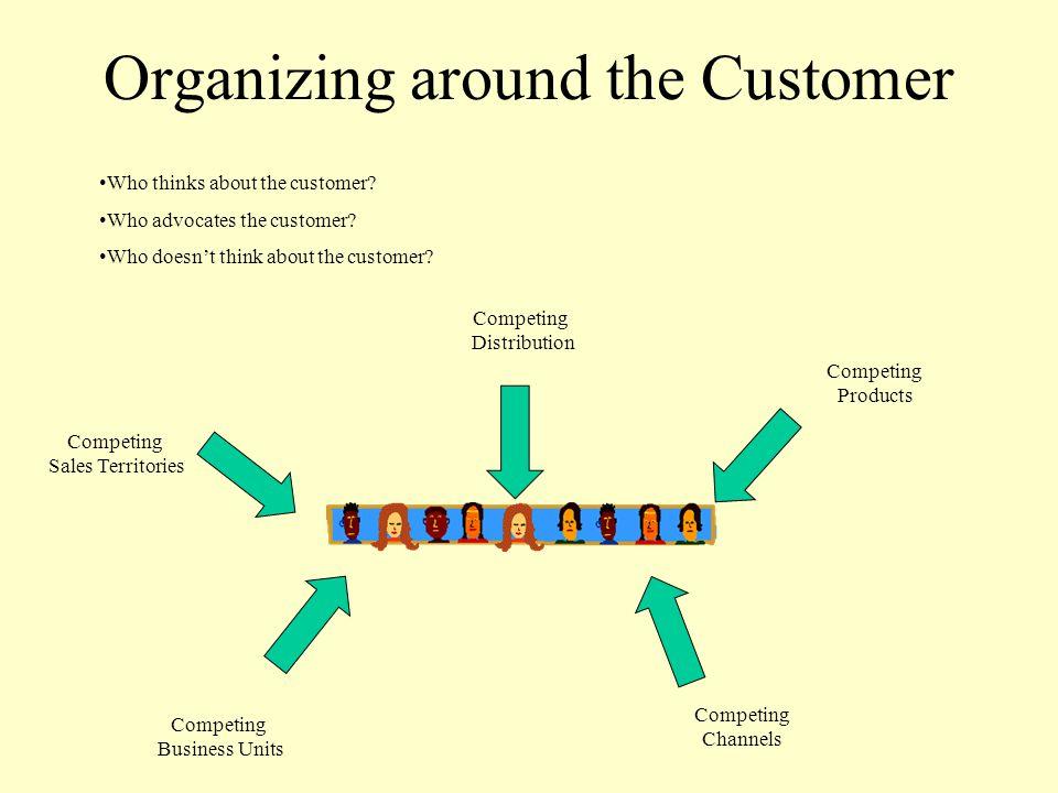 Organizing around the Customer