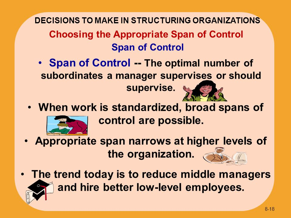 When work is standardized, broad spans of control are possible.