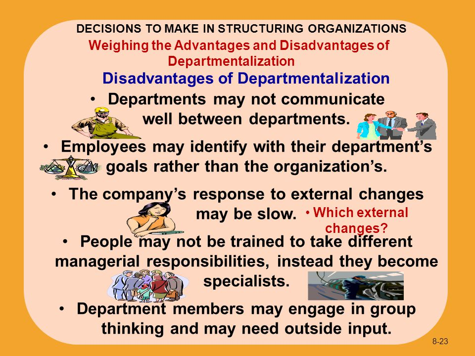 Disadvantages of Departmentalization
