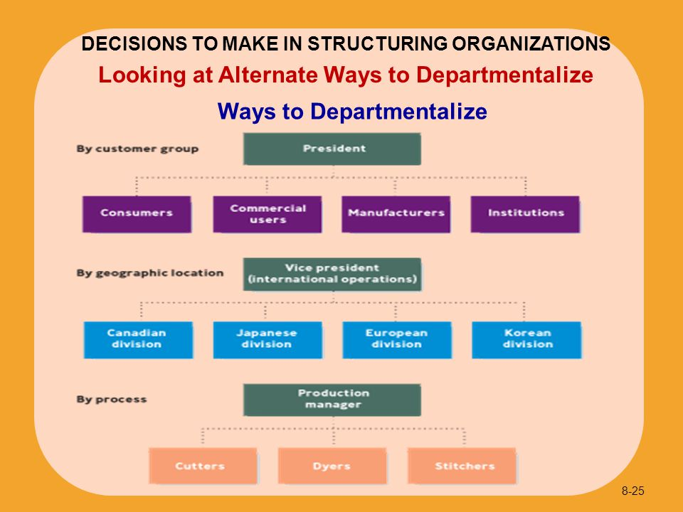 Ways to Departmentalize