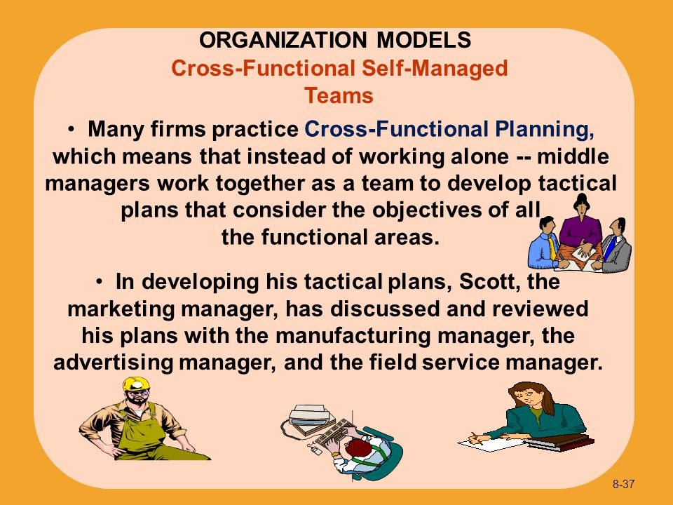 Cross-Functional Self-Managed Teams