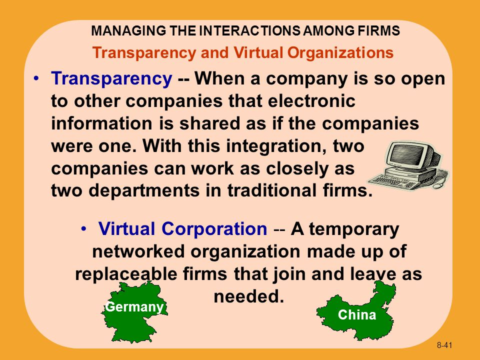 MANAGING THE INTERACTIONS AMONG FIRMS