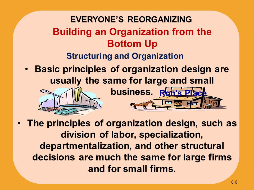 Structuring and Organization
