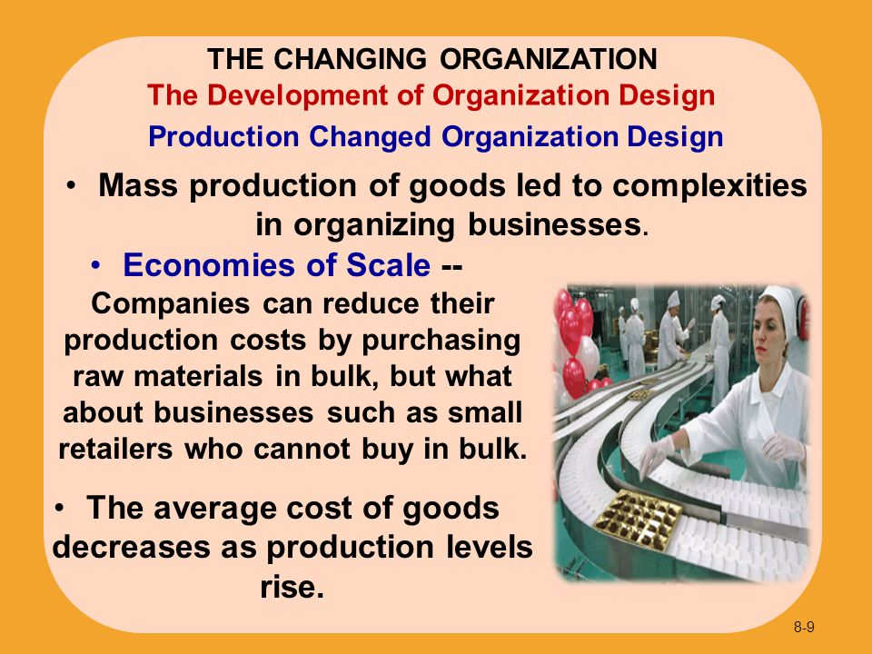 Production Changed Organization Design