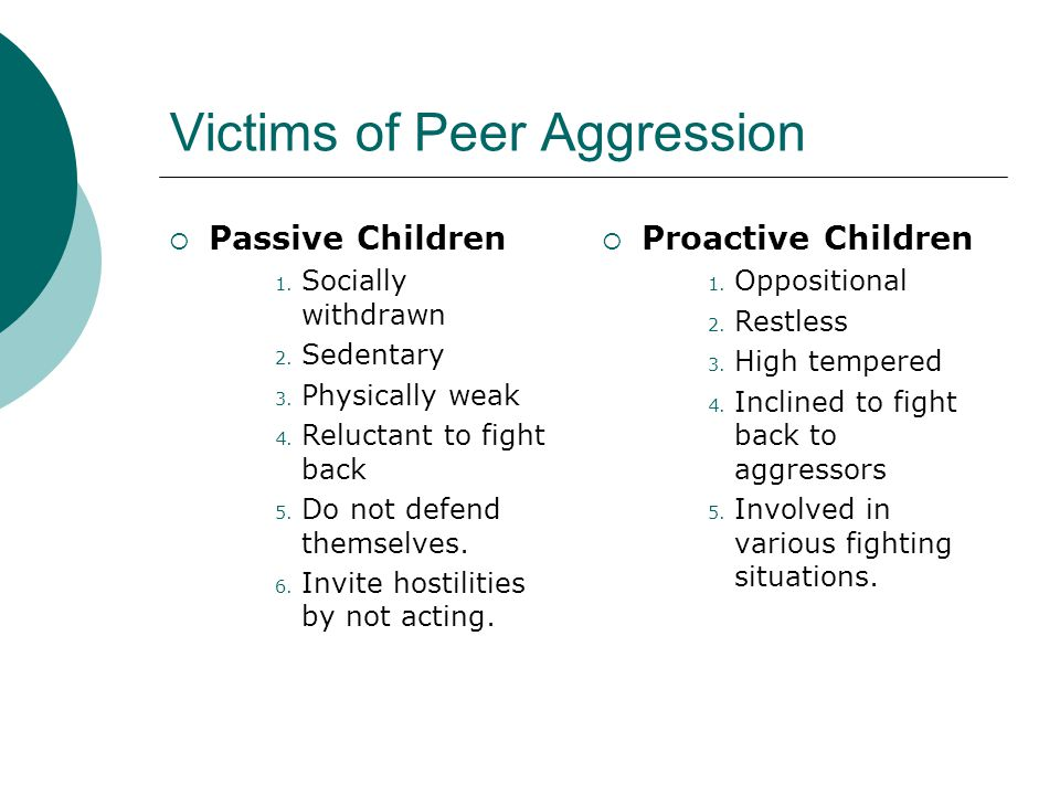 Victims of Peer Aggression
