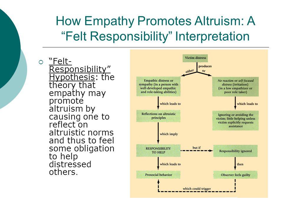 How Empathy Promotes Altruism: A Felt Responsibility Interpretation