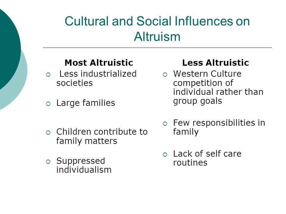 Cultural and Social Influences on Altruism
