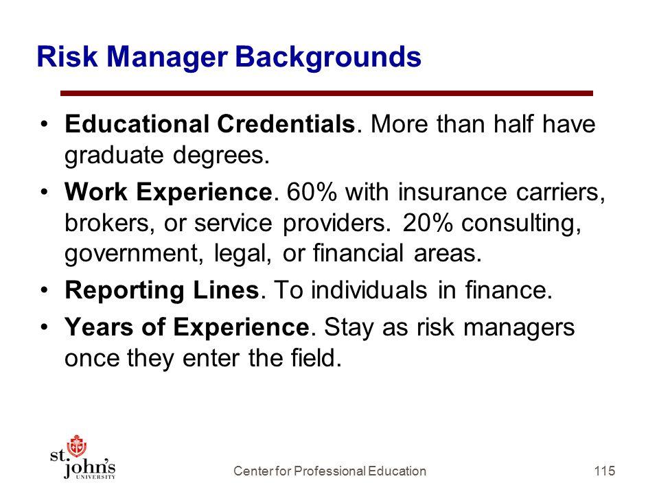 Risk Manager Backgrounds