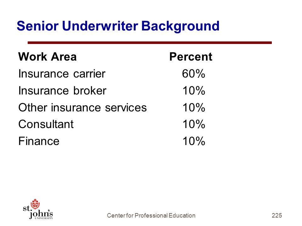 Senior Underwriter Background