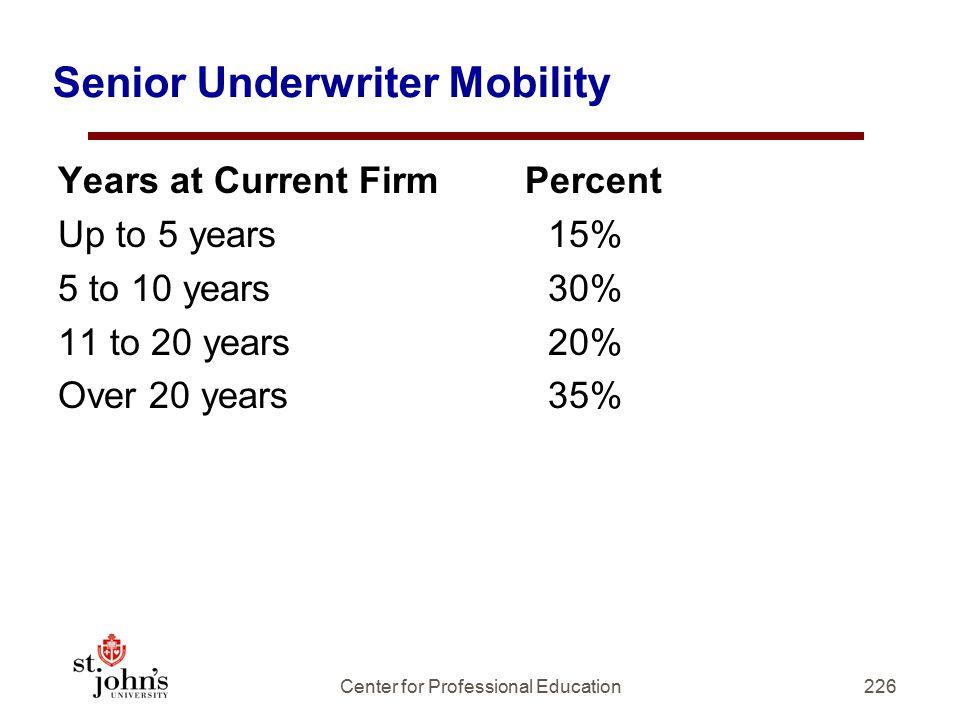 Senior Underwriter Mobility